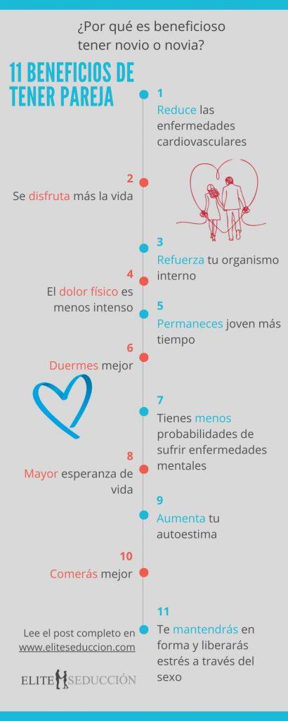 beneficios de tener pareja infografia resumen